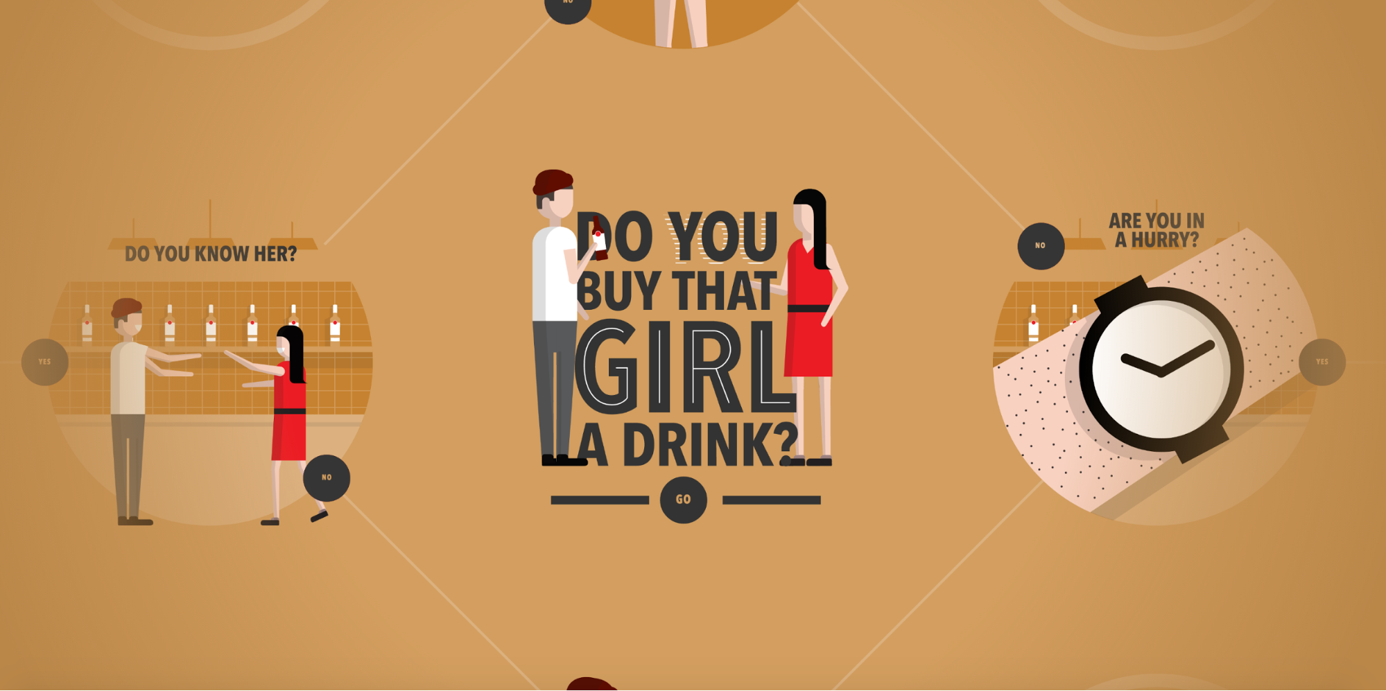 Do you buy that girl a drink: an interactive decision tree