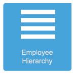 53765d7f8ea4ee673c303d9a_Hierarchy.jpg