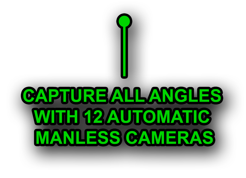 Capture all angles of the game