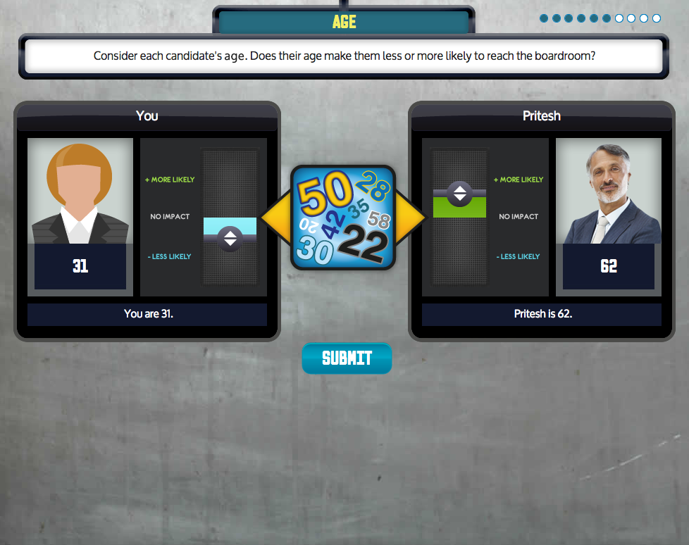 Two candidate are shown, each with a slider to determine how age affects their chances of promotion