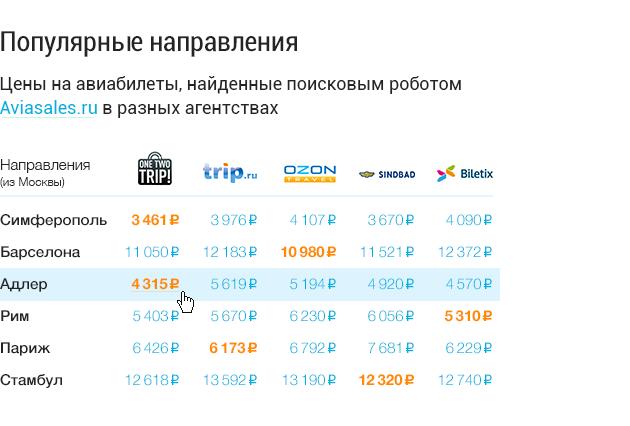 Авиабилет новосибирск алматы цена