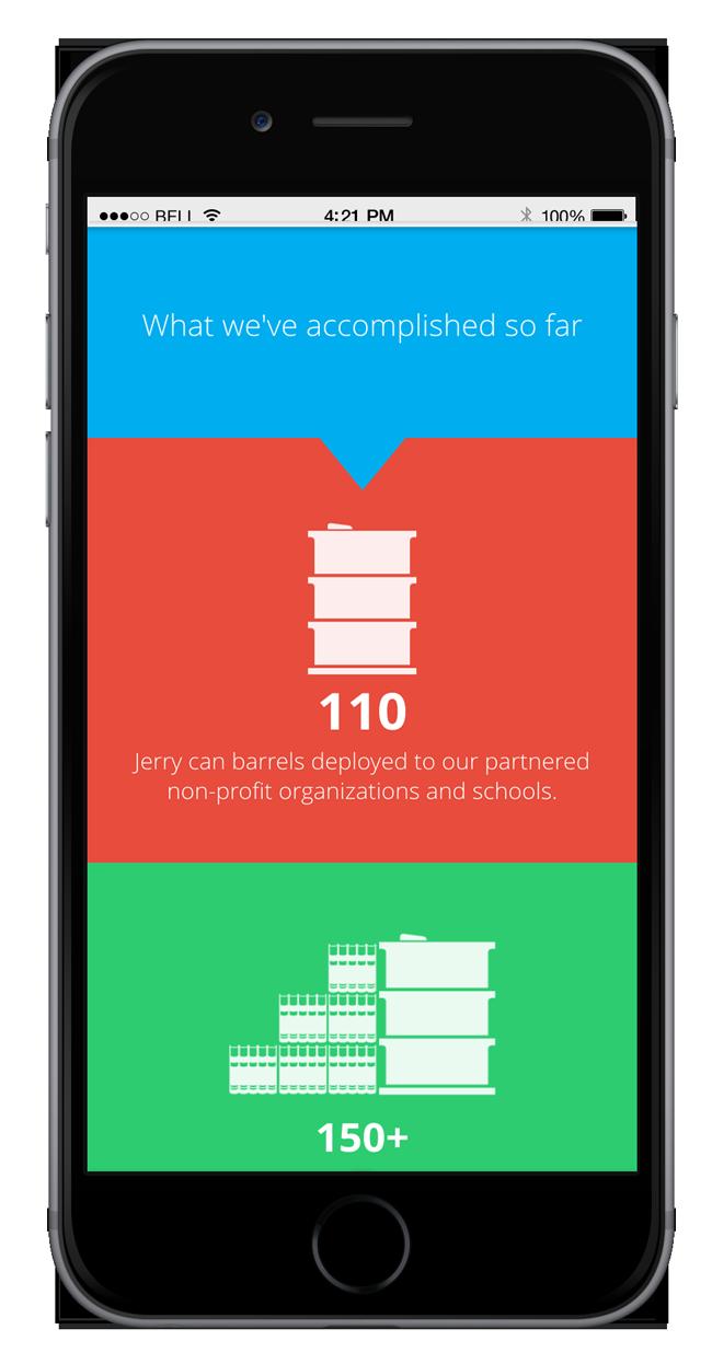 mobile version of responsive web design
