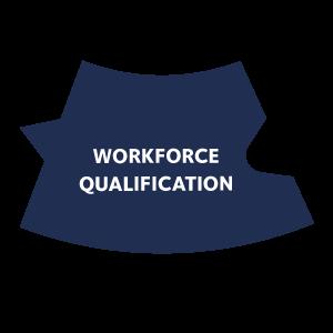 Intelivert Workforce Qualification