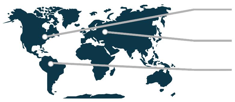 Global Sales and Distribution