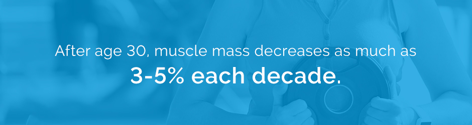 decrease in muscle mass