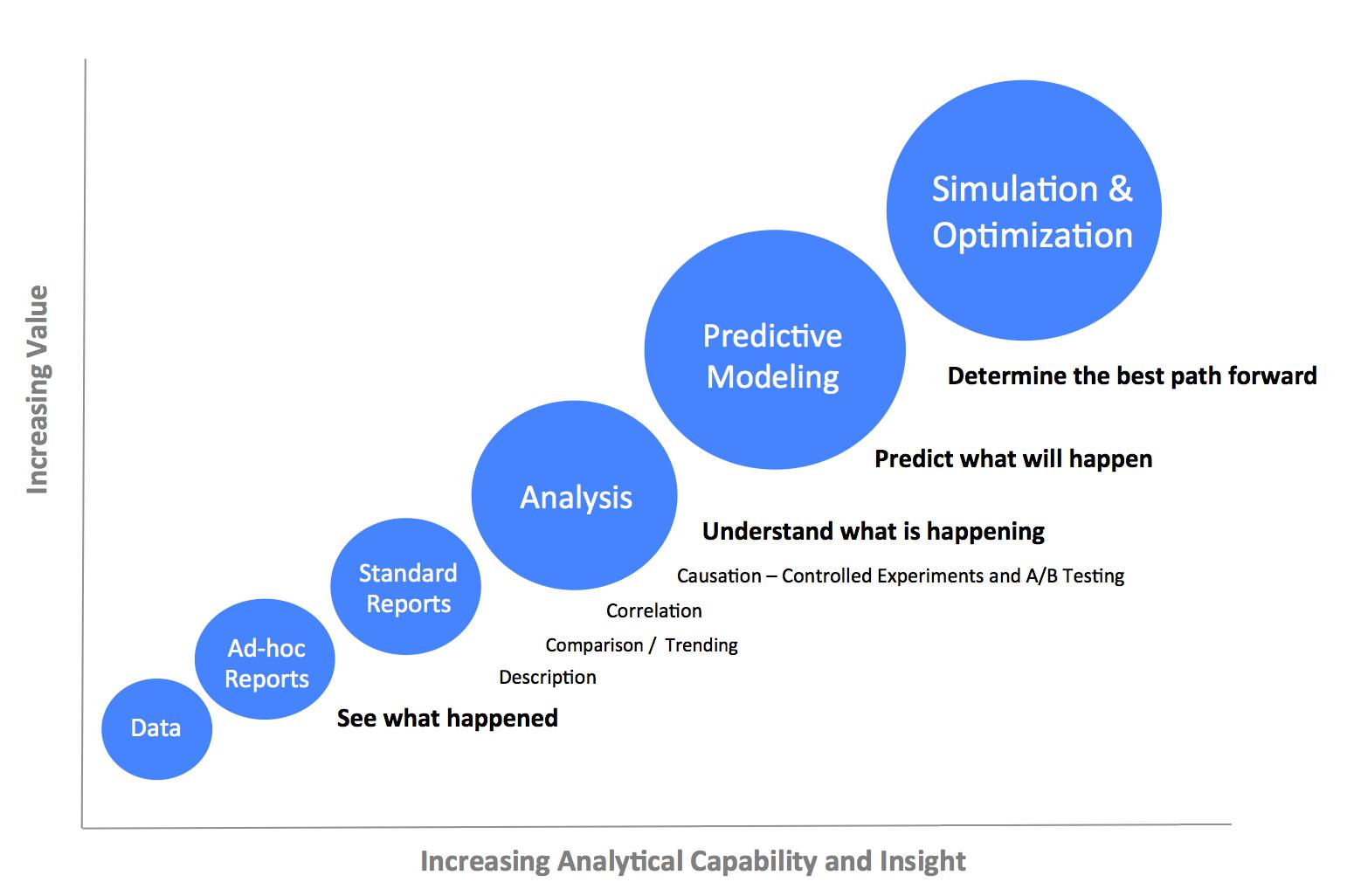 People Analytics Partner Program
