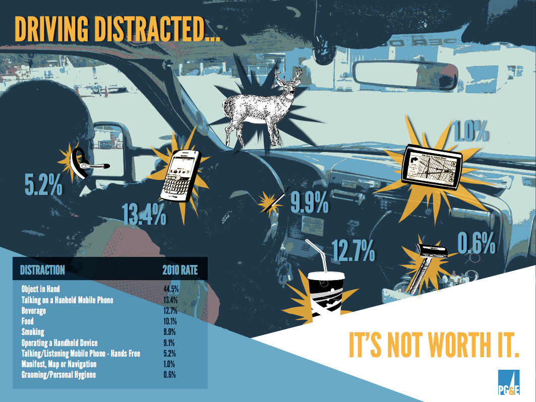pg and e distracted driving poster