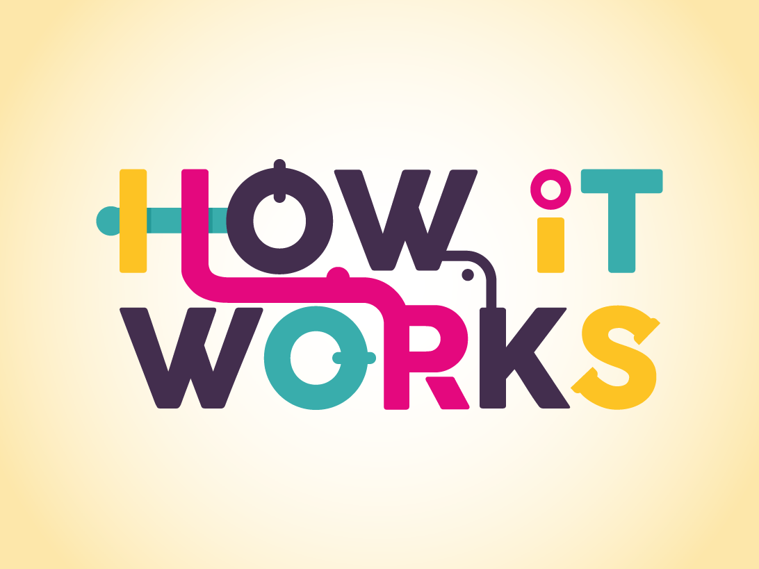 How it Works Full colour logo