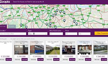 property listing data base
