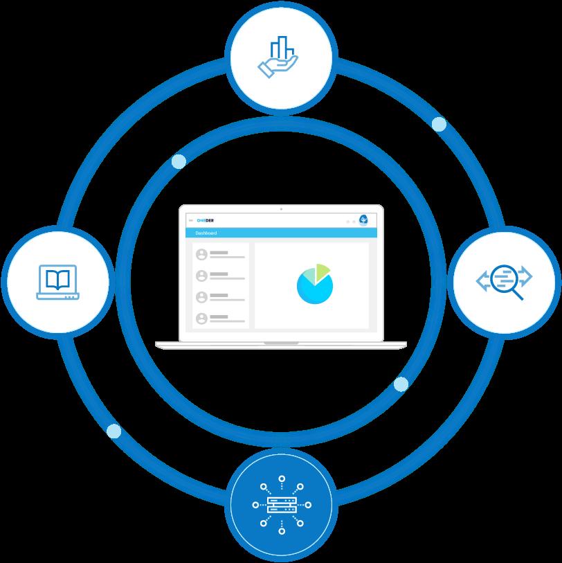 System integration illustration