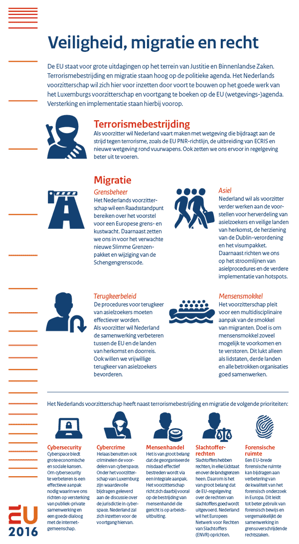 Infographic terrorisme Dutch Government (Rijksoverheid).