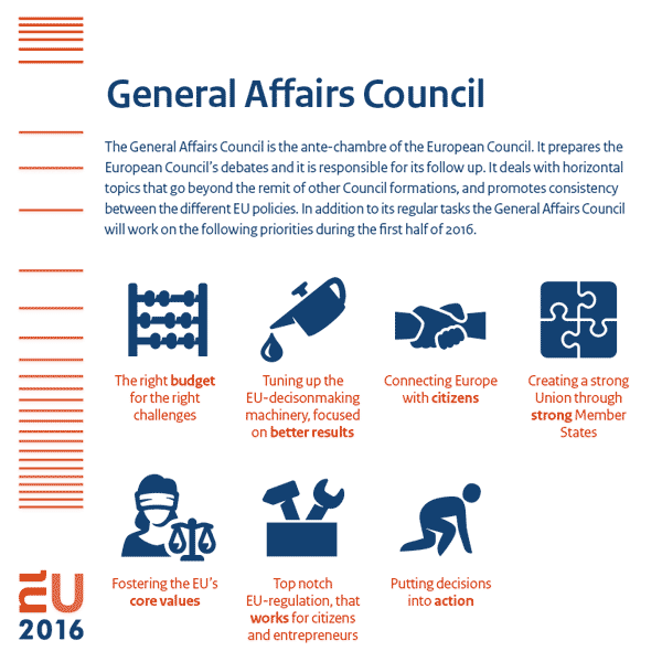 Infographic general affairs council Dutch Government (Rijksoverheid).
