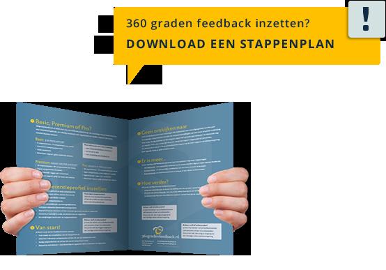 Tips En Veelgestelde Vragen Over 360 Graden Feedback