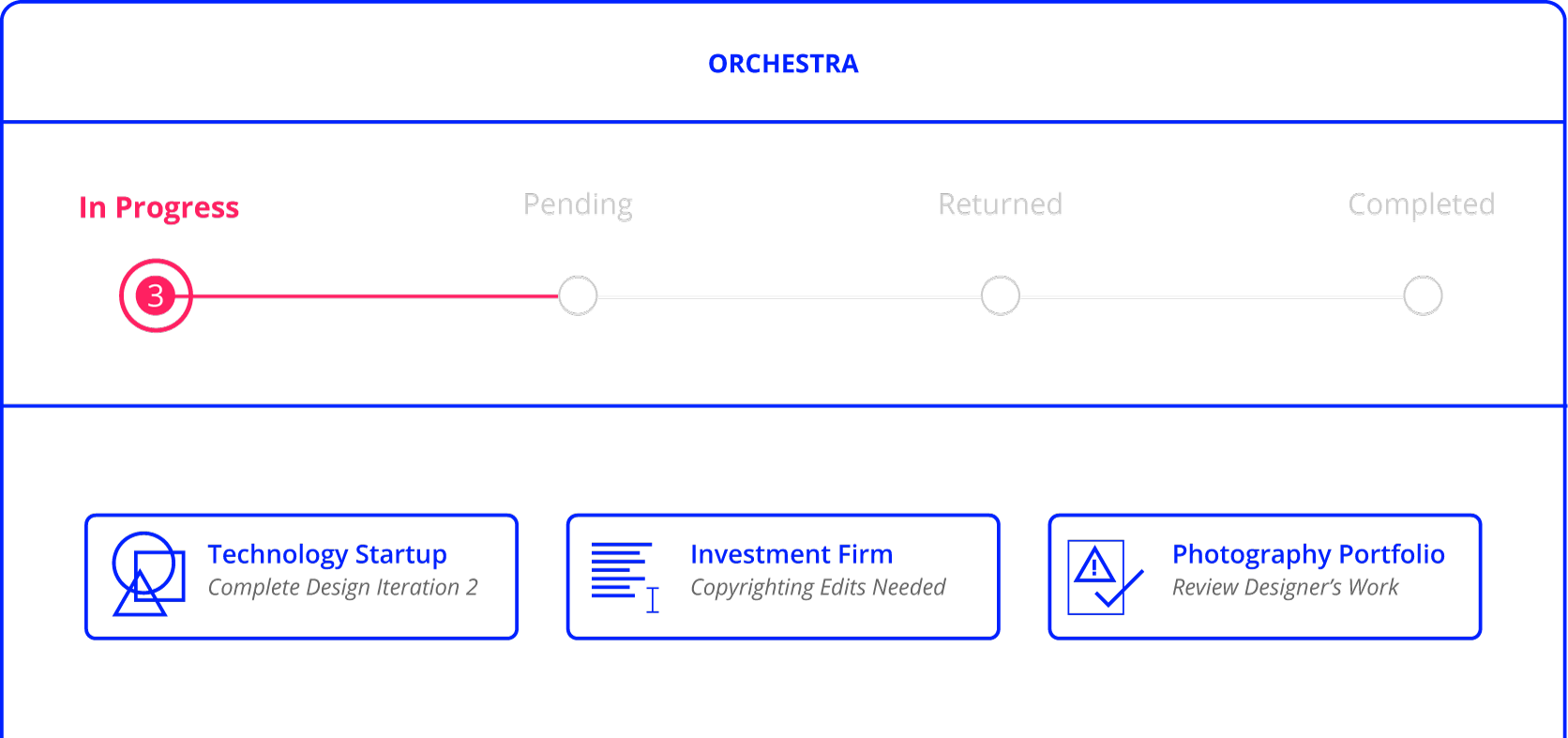 Orchestra Open Source Platform