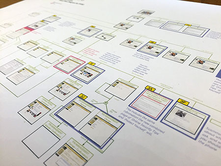 Image of an infographic site map