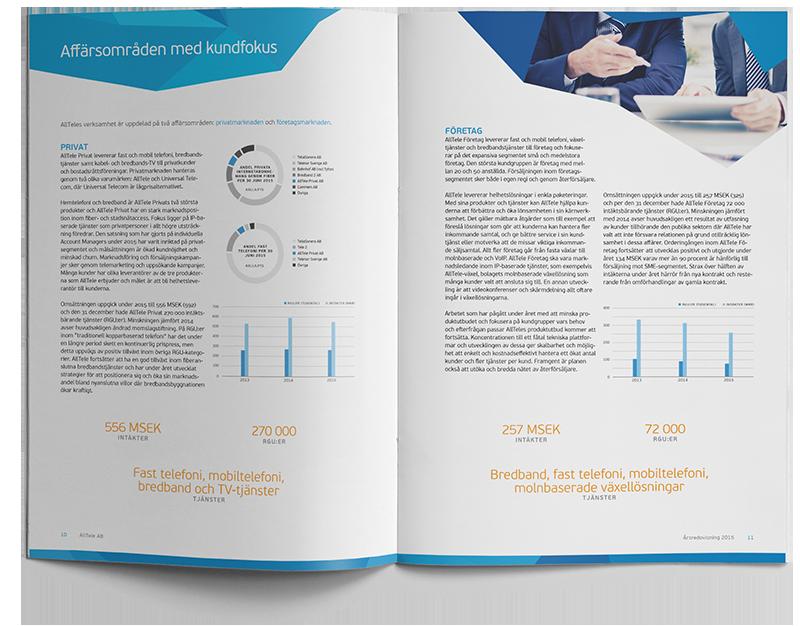 AllTele annual report 2015 spread