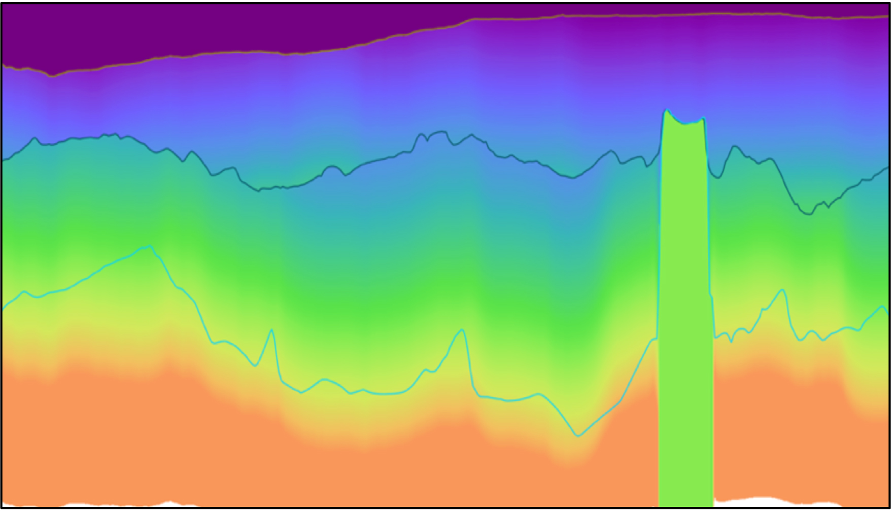 adaptive geo-body extraction from a HDFD blend