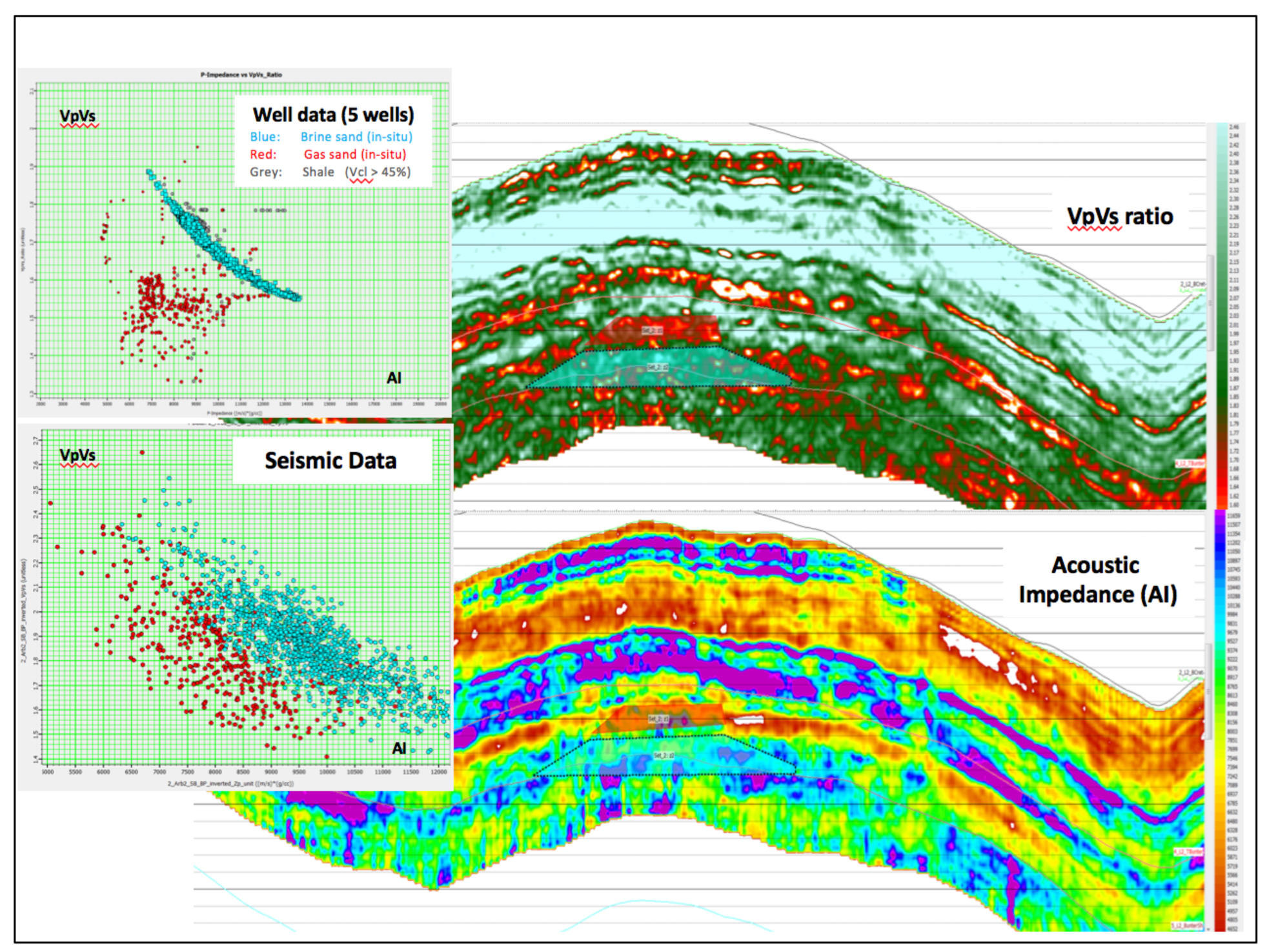 CMY blended attributes highlighting stratigraphic subtleties