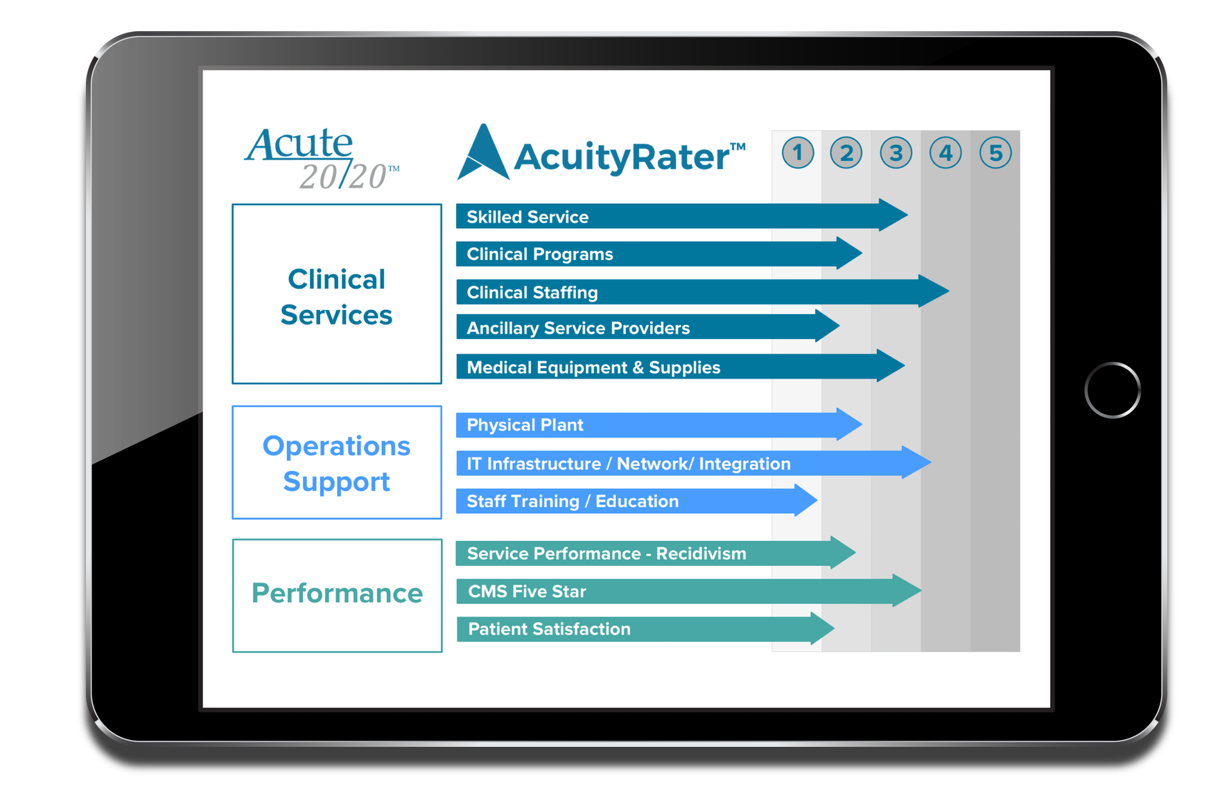 AcuityRater™ Software