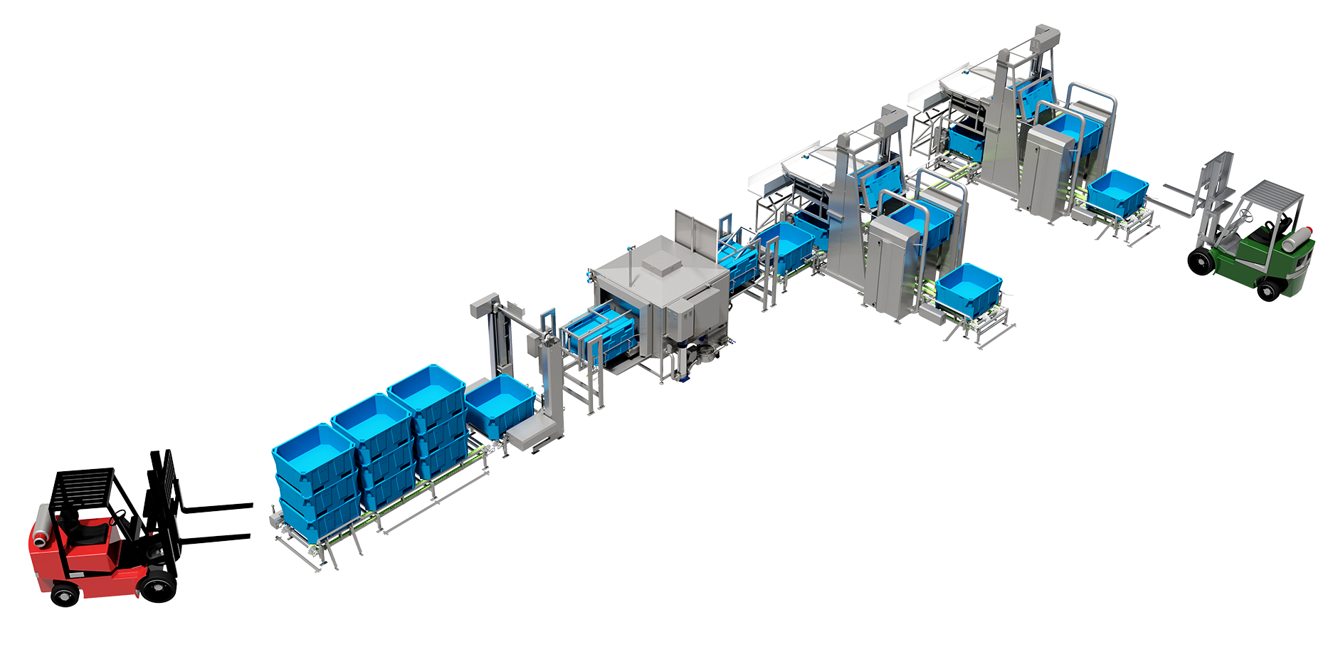 Automatic Tub Handling and In-Feeding System