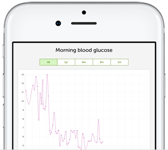 Screenshot of the app's blood glucose screen