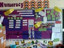 Oxenhope Primary - Year 1