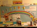 Worth Valley Primary - Year 4 Literacy Working Wall