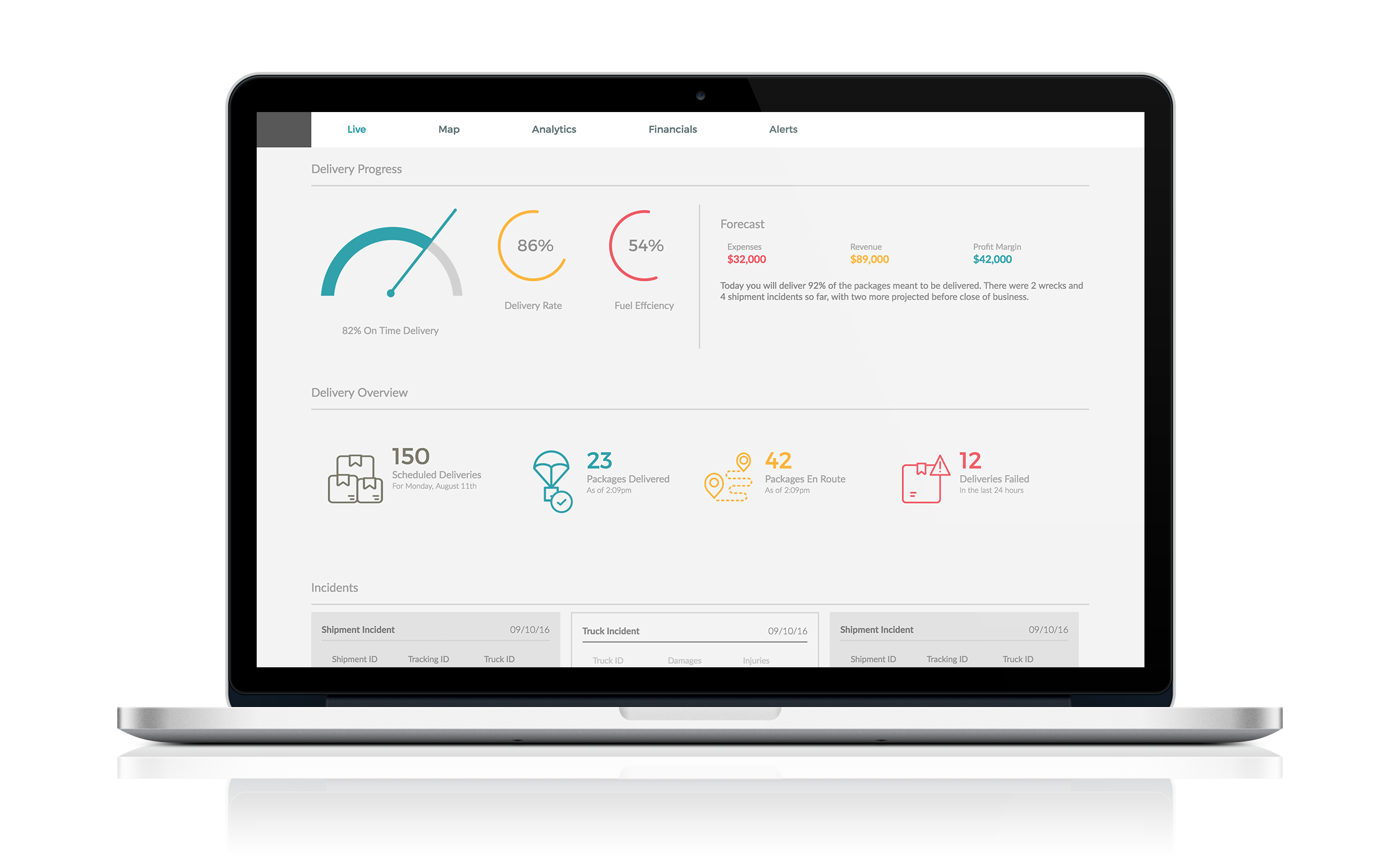 Asset Management Internet of Things Dashboard
