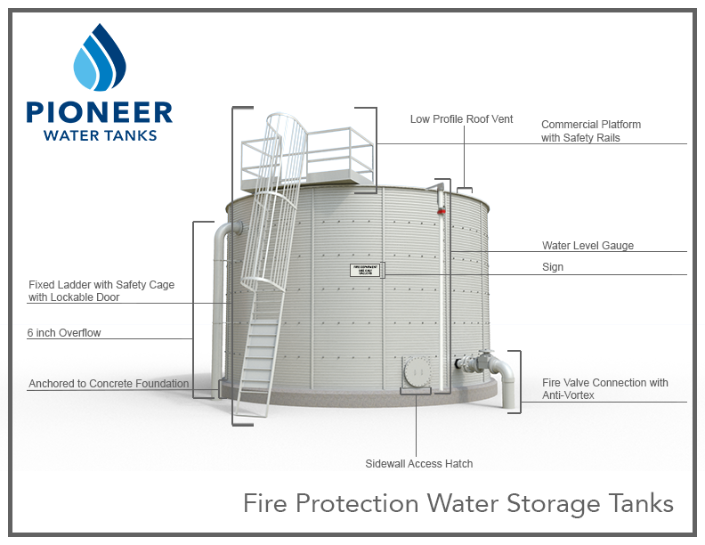 Pioneer Fire Protection Tanks Flow Rainwater Systems