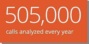 505,00 calls analyzed every year
